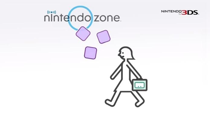 Nintendo Zone 3DS