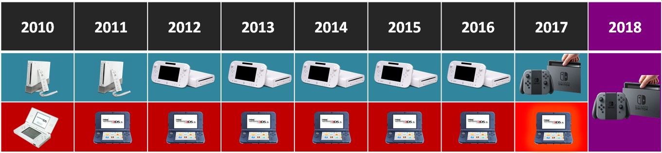 nintendo-3ds-last-year-of-life